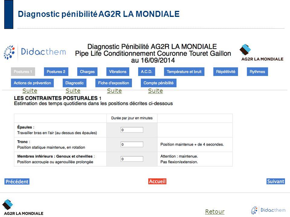 Retour Suite Diagnostic pénibilité AG2R LA MONDIALE