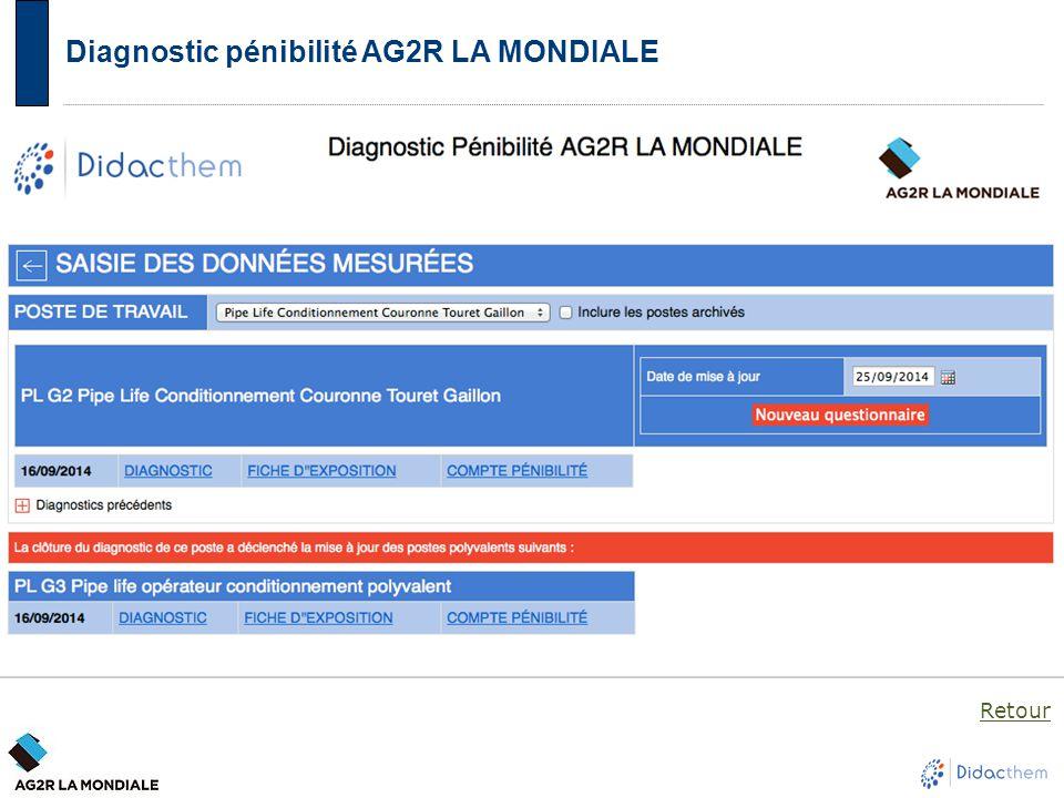 Retour Diagnostic pénibilité AG2R LA MONDIALE