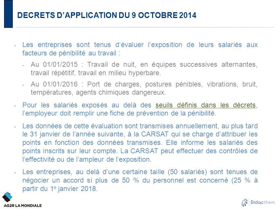 DECRETS D'APPLICATION DU 9 OCTOBRE 2014 Les entreprises sont tenus d'évaluer l'exposition de leurs salariés aux facteurs de pénibilité au travail : Au