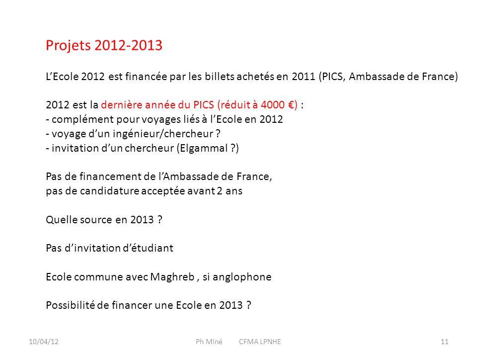 10/04/12Ph Miné CFMA LPNHE11 Projets 2012-2013 L'Ecole 2012 est financée par les billets achetés en 2011 (PICS, Ambassade de France) 2012 est la dernière année du PICS (réduit à 4000 €) : - complément pour voyages liés à l'Ecole en 2012 - voyage d'un ingénieur/chercheur .