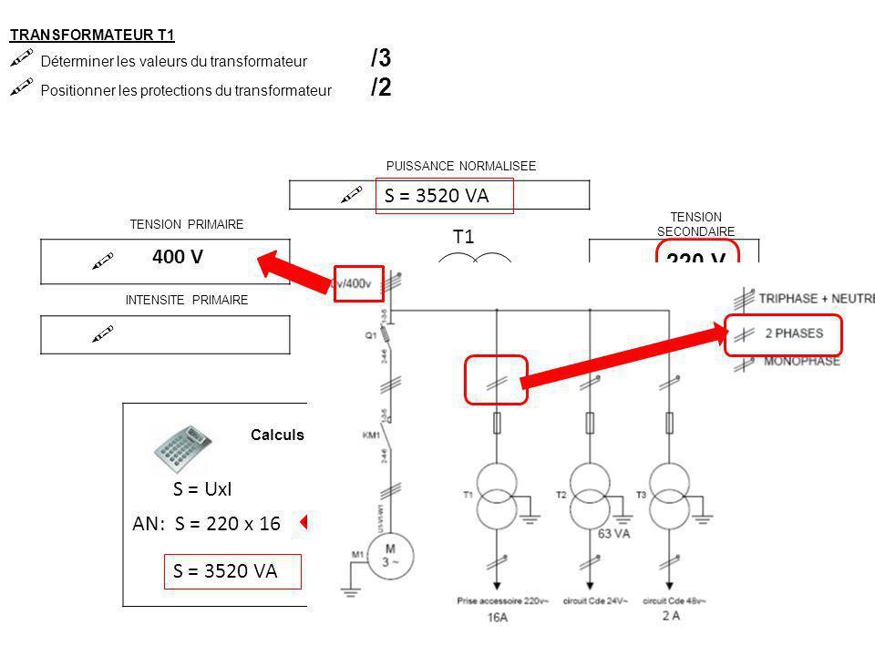 TRANSFORMATEUR T1  Déterminer les valeurs du transformateur /3  Positionner les protections du transformateur /2 PUISSANCE NORMALISEE  TENSION PRIMAIRE TENSION SECONDAIRE  220 V INTENSITE PRIMAIRE INTENSITE SECONDAIRE  16 A T1 Calculs S = UxI AN: S = 220 x 16 S = 3520 VA 400 V S = UxI I = S U 3520 400 AN : I = 8,8 A