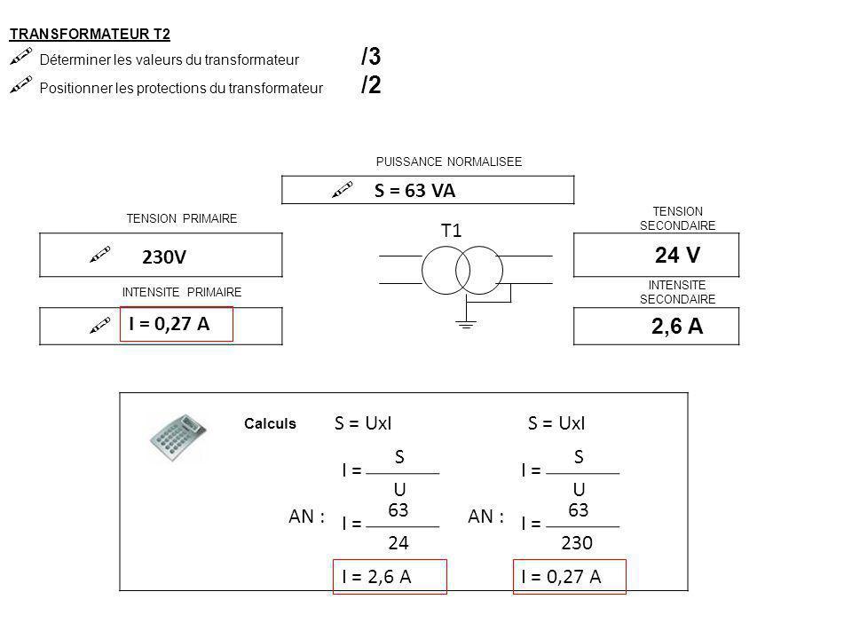 TRANSFORMATEUR T2  Déterminer les valeurs du transformateur /3  Positionner les protections du transformateur /2 PUISSANCE NORMALISEE  TENSION PRIMAIRE TENSION SECONDAIRE  24 V INTENSITE PRIMAIRE INTENSITE SECONDAIRE  2,6 A T1 Calculs S = 63 VA S = UxI I = S U 63 24 AN : I = 2,6 A 230V S = UxI I = S U 63 230 AN : I = 0,27 A 1 fusible par phase