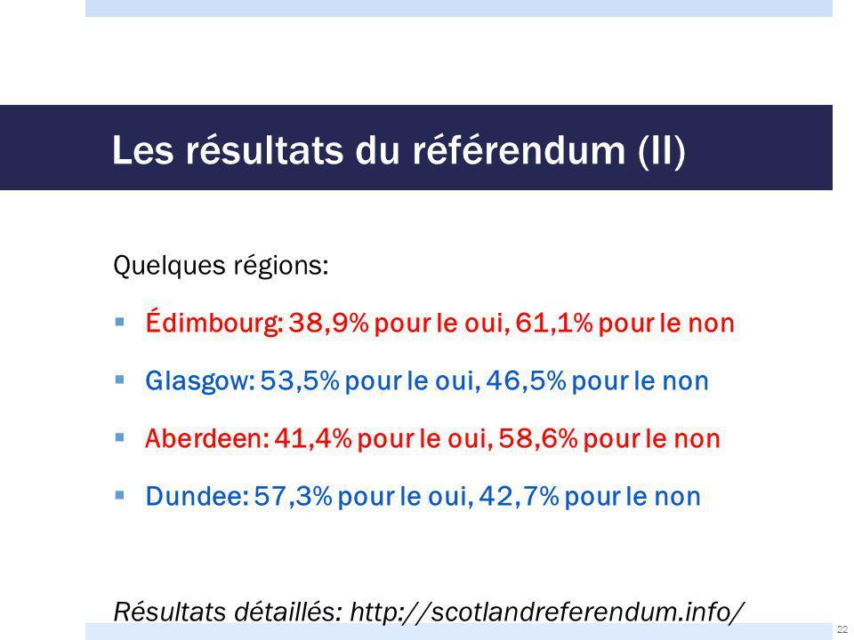 Les résultats du référendum (II) Quelques régions:  Édimbourg: 38,9% pour le oui, 61,1% pour le non  Glasgow: 53,5% pour le oui, 46,5% pour le non  Aberdeen: 41,4% pour le oui, 58,6% pour le non  Dundee: 57,3% pour le oui, 42,7% pour le non Résultats détaillés: http://scotlandreferendum.info/ 22