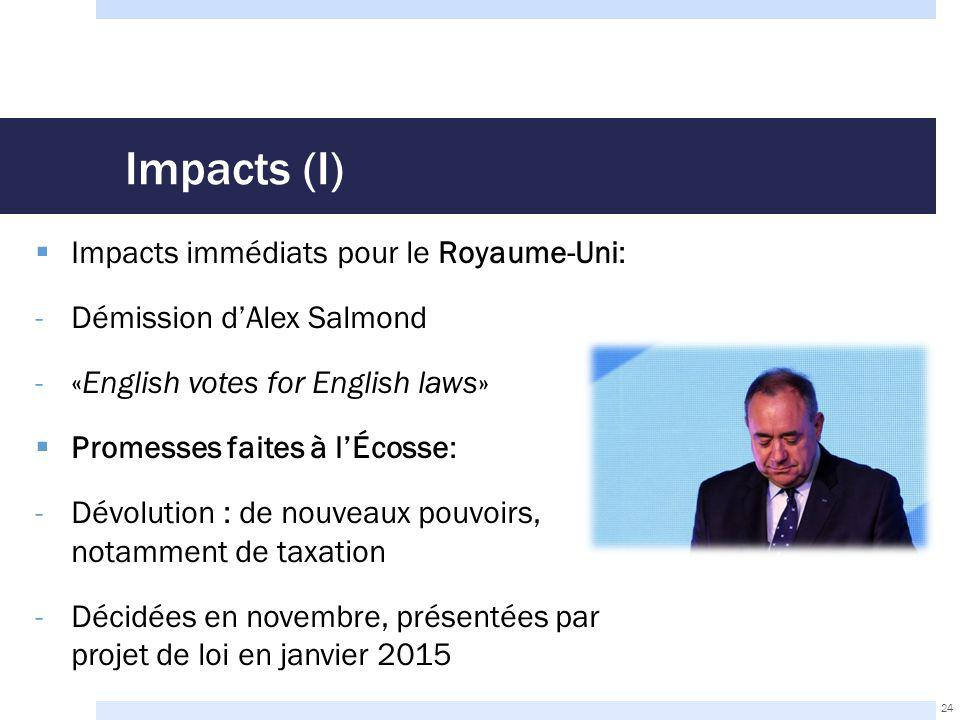 Impacts (I)  Impacts immédiats pour le Royaume-Uni: -Démission d'Alex Salmond -«English votes for English laws»  Promesses faites à l'Écosse: -Dévol