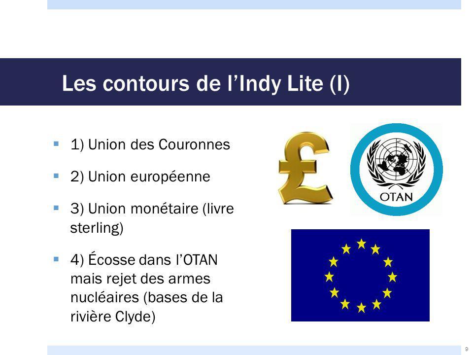 Les contours de l'Indy Lite (I)  1) Union des Couronnes  2) Union européenne  3) Union monétaire (livre sterling)  4) Écosse dans l'OTAN mais rejet des armes nucléaires (bases de la rivière Clyde) 9