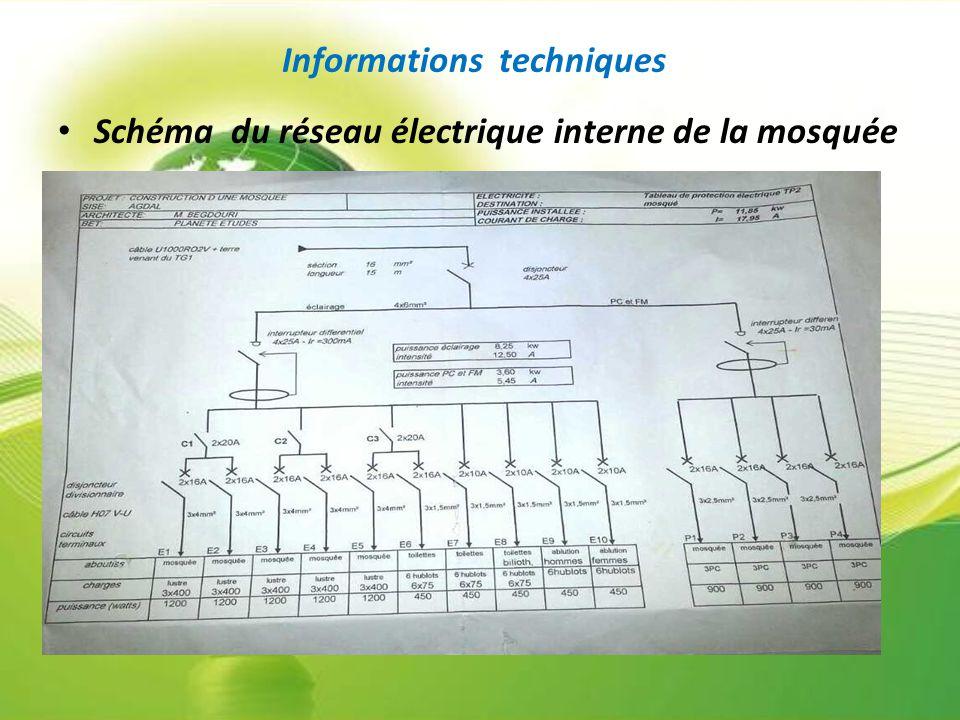 Informations techniques Schéma du réseau électrique interne de la mosquée