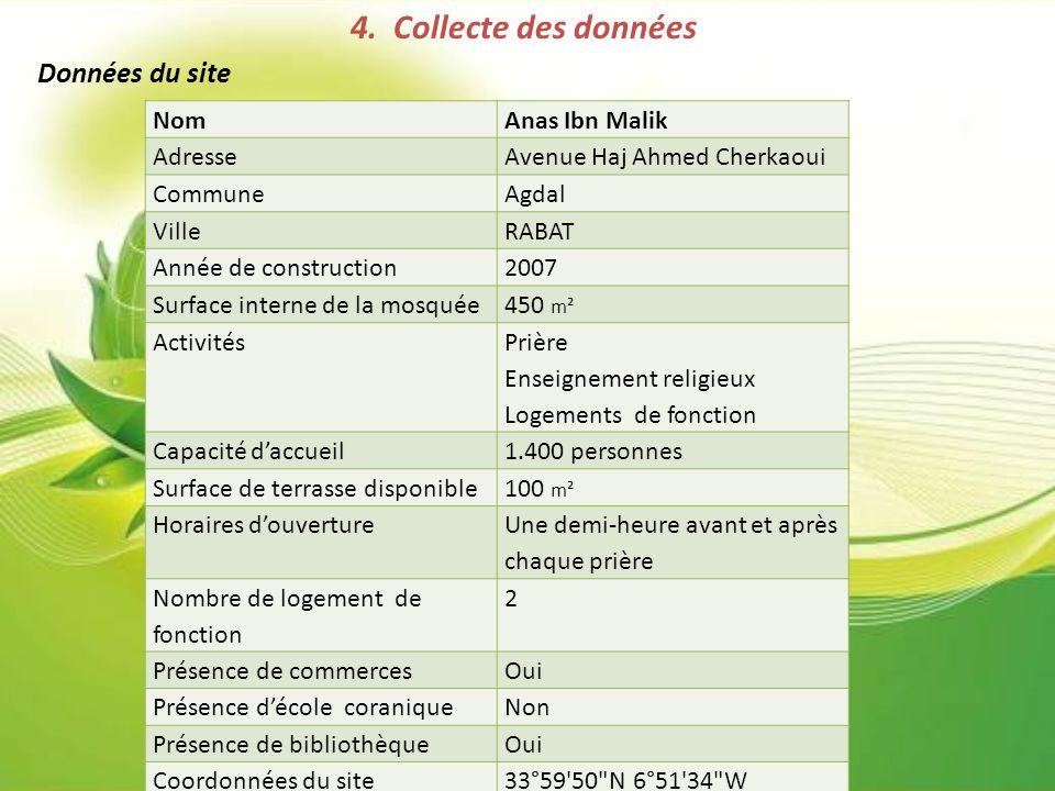4. Collecte des données Données du site NomAnas Ibn Malik AdresseAvenue Haj Ahmed Cherkaoui CommuneAgdal VilleRABAT Année de construction2007 Surface