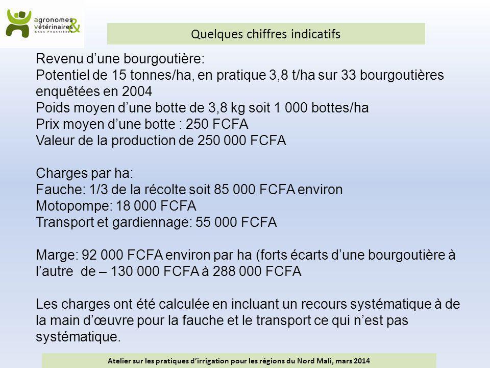 Quelques chiffres indicatifs Atelier sur les pratiques d'irrigation pour les régions du Nord Mali, mars 2014 Revenu d'une bourgoutière: Potentiel de 1