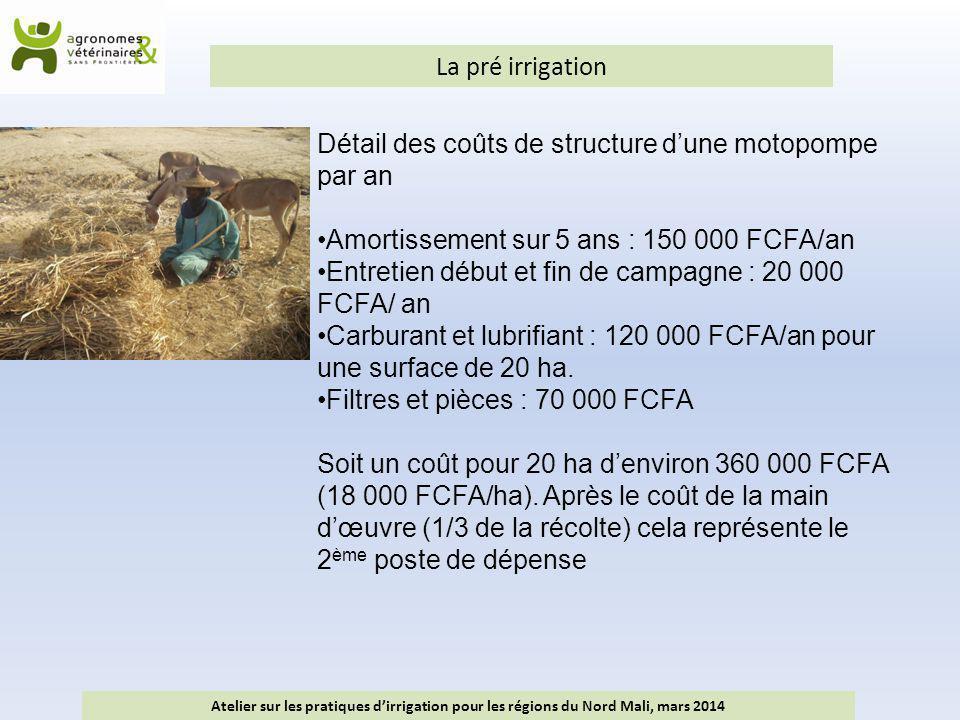 La pré irrigation Atelier sur les pratiques d'irrigation pour les régions du Nord Mali, mars 2014 Détail des coûts de structure d'une motopompe par an