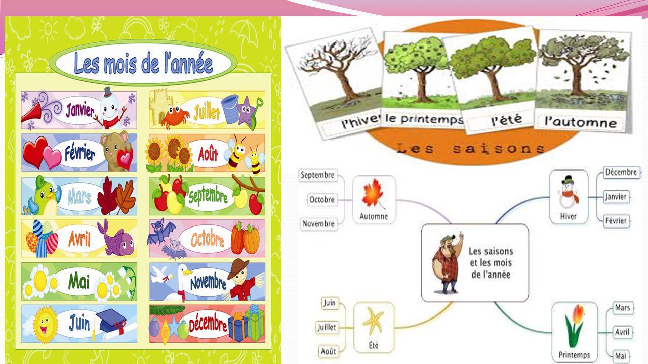 F 2 ALL: Les chiffres et le calendrier! http://lexiquefle.free.fr/numero.swf (#) http://lexiquefle.free.fr/numero.swf http://lexiquefle.free.fr/calend