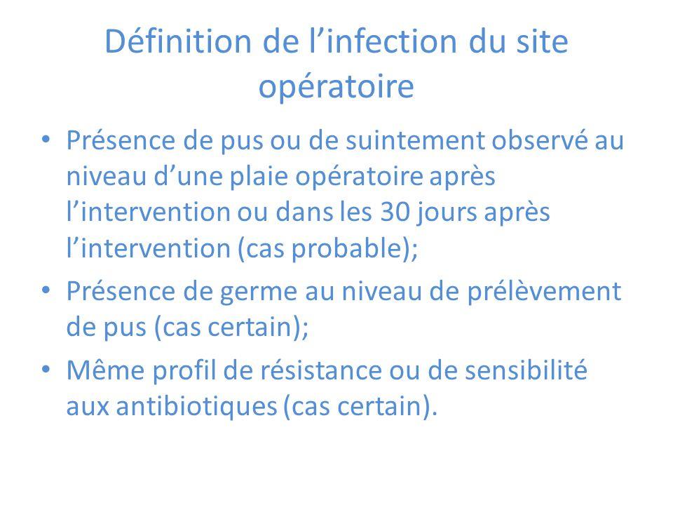 Définition de l'infection du site opératoire Présence de pus ou de suintement observé au niveau d'une plaie opératoire après l'intervention ou dans le