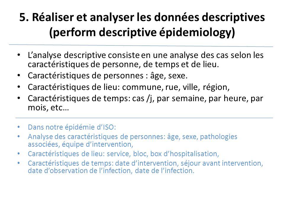 5. Réaliser et analyser les données descriptives (perform descriptive épidemiology) L'analyse descriptive consiste en une analyse des cas selon les ca