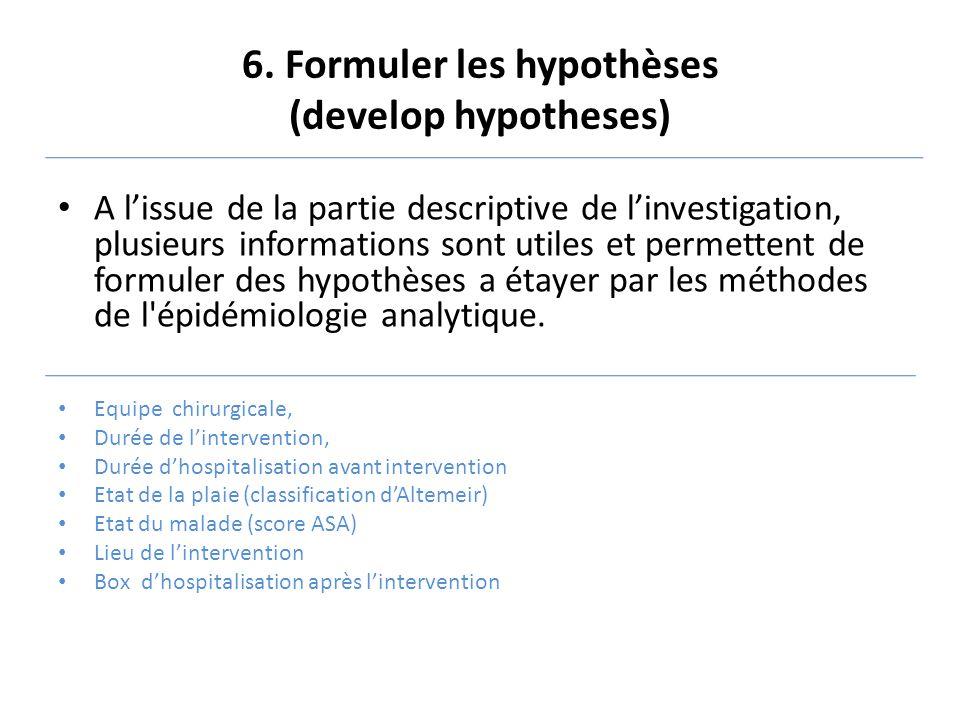 6. Formuler les hypothèses (develop hypotheses) A l'issue de la partie descriptive de l'investigation, plusieurs informations sont utiles et permetten