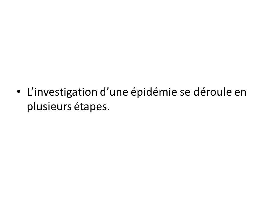 Les étapes de l'investigation d'une épidémie Etape descriptiveEtape analytique 1.