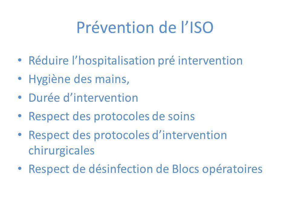 Prévention de l'ISO Réduire l'hospitalisation pré intervention Hygiène des mains, Durée d'intervention Respect des protocoles de soins Respect des pro