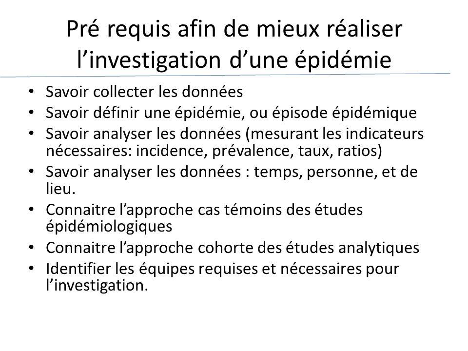 Pré requis afin de mieux réaliser l'investigation d'une épidémie Savoir collecter les données Savoir définir une épidémie, ou épisode épidémique Savoi
