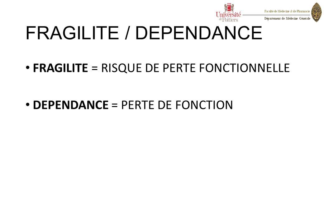 FRAGILITE / DEPENDANCE FRAGILITE = RISQUE DE PERTE FONCTIONNELLE DEPENDANCE = PERTE DE FONCTION