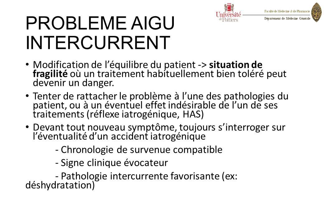 PROBLEME AIGU INTERCURRENT Modification de l'équilibre du patient -> situation de fragilité où un traitement habituellement bien toléré peut devenir u