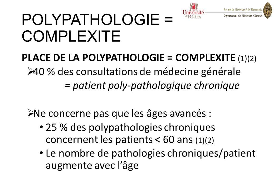 POLYPATHOLOGIE = COMPLEXITE PLACE DE LA POLYPATHOLOGIE = COMPLEXITE (1)(2)  40 % des consultations de médecine générale = patient poly-pathologique c