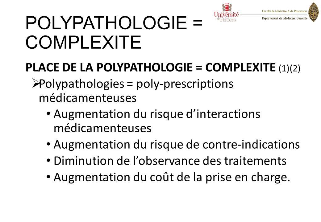 POLYPATHOLOGIE = COMPLEXITE PLACE DE LA POLYPATHOLOGIE = COMPLEXITE (1)(2)  Polypathologies = poly-prescriptions médicamenteuses Augmentation du risq