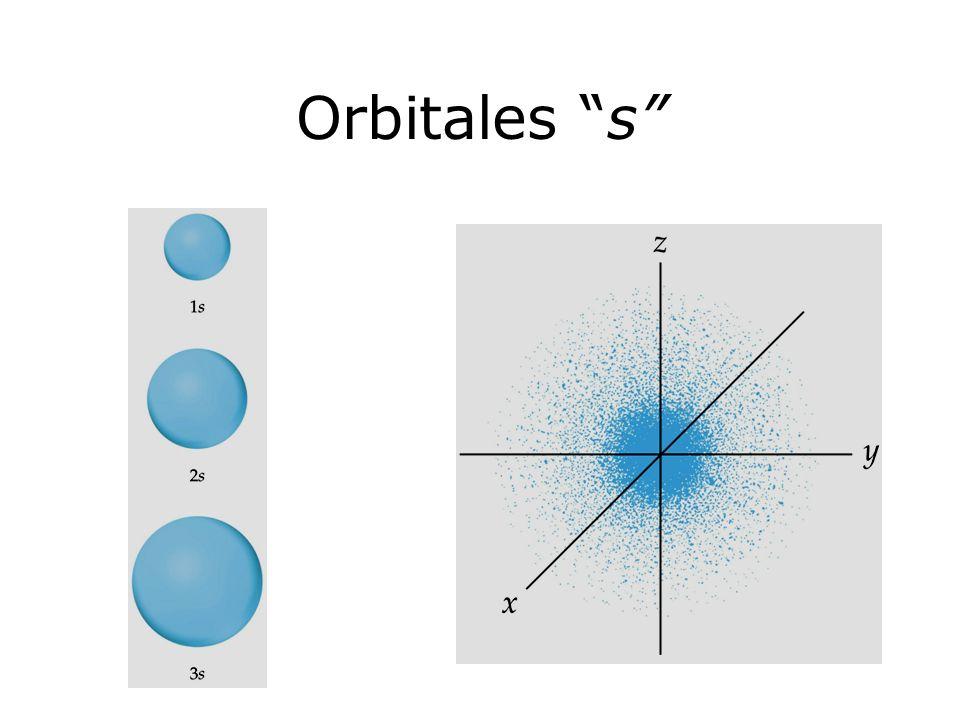 "Orbitales ""s"""