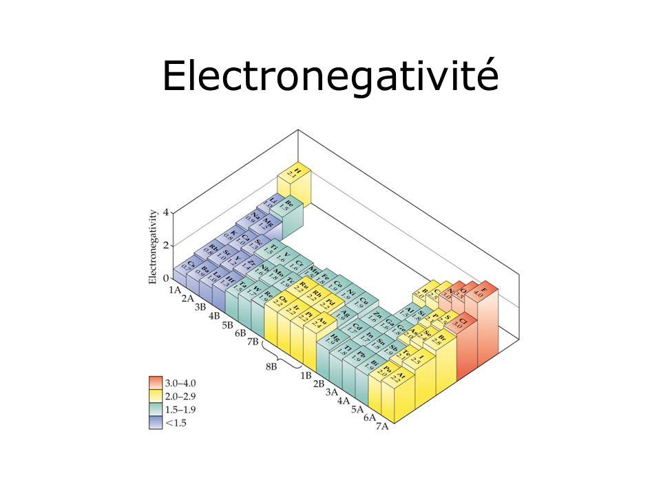 Electronegativité