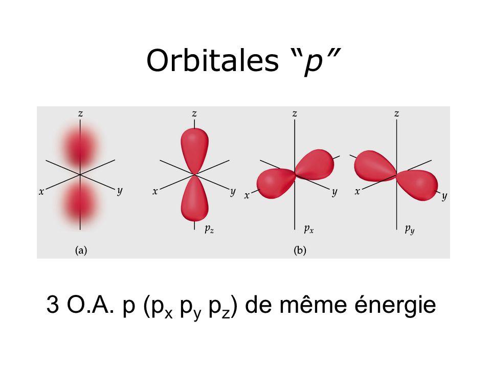 "3 O.A. p (p x p y p z ) de même énergie Orbitales ""p"""