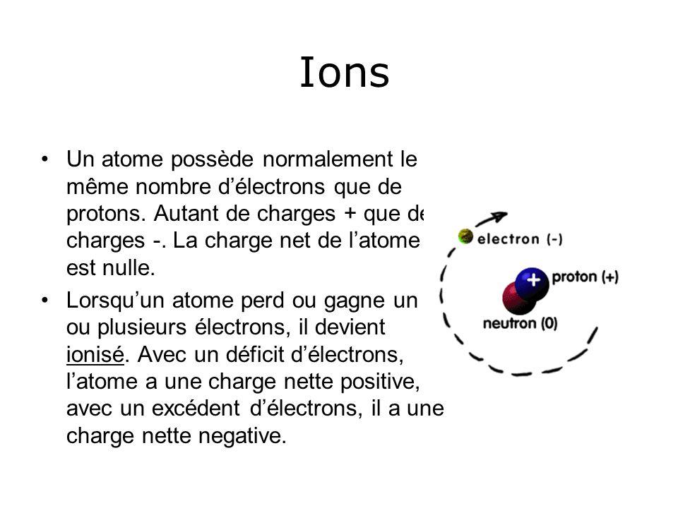 Ions Un atome possède normalement le même nombre d'électrons que de protons. Autant de charges + que de charges -. La charge net de l'atome est nulle.