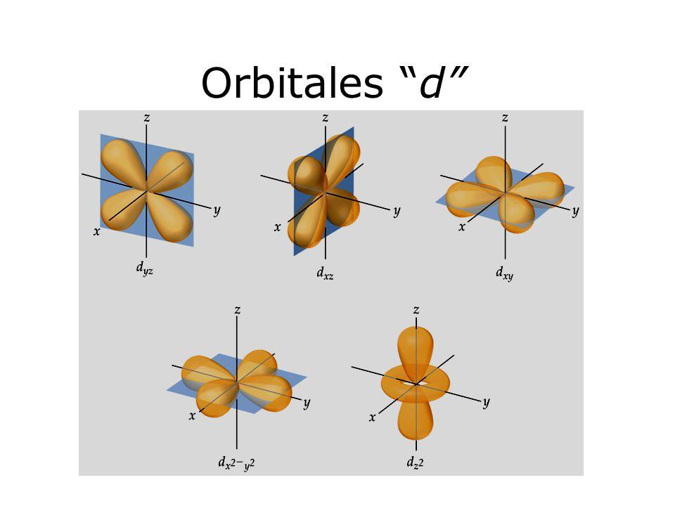 "Orbitales ""d"""