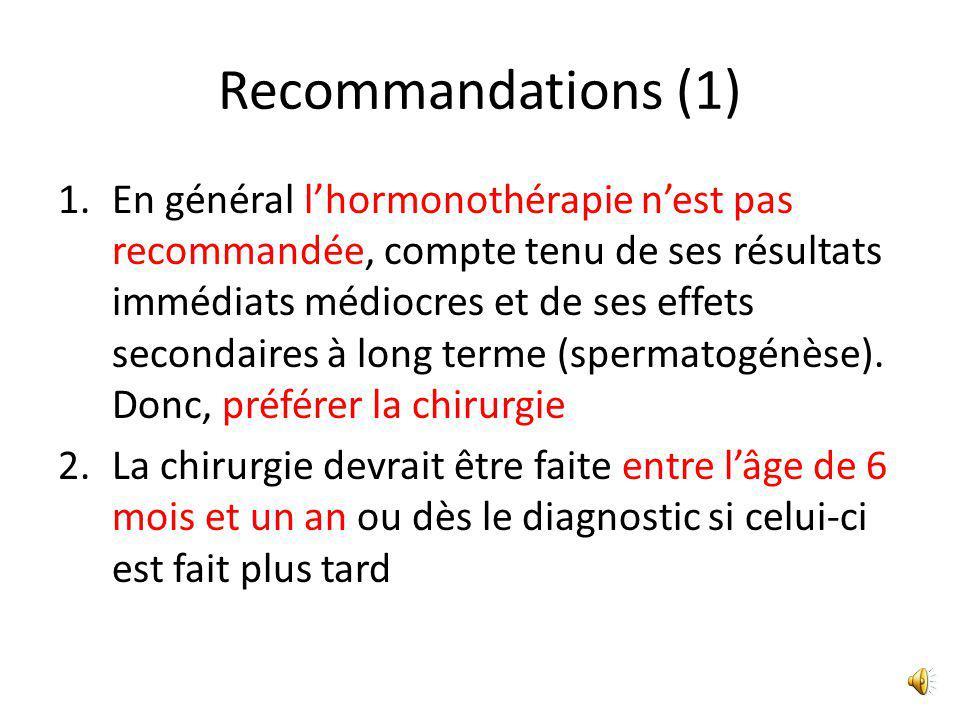 Recommandations (1) 1.En général l'hormonothérapie n'est pas recommandée, compte tenu de ses résultats immédiats médiocres et de ses effets secondaires à long terme (spermatogénèse).