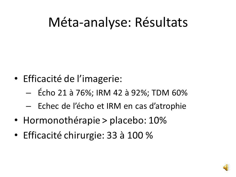 Méta-analyse: Résultats Efficacité de l'imagerie: – Écho 21 à 76%; IRM 42 à 92%; TDM 60% – Echec de l'écho et IRM en cas d'atrophie Hormonothérapie > placebo: 10% Efficacité chirurgie: 33 à 100 %