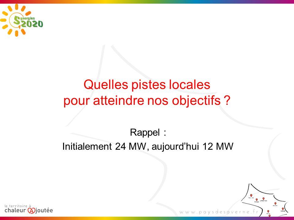 Quelles pistes locales pour atteindre nos objectifs ? Rappel : Initialement 24 MW, aujourd'hui 12 MW
