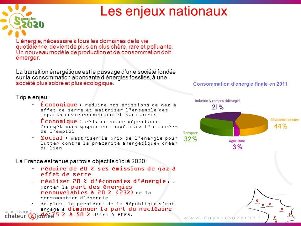 Les objectifs du SRCAE Le Schéma Régional du Climat, de l'Air et de l'Energie décline les objectifs nationaux et propose une projection des efforts à produire au niveau de chaque Pays et chaque SCoT d'Alsace.
