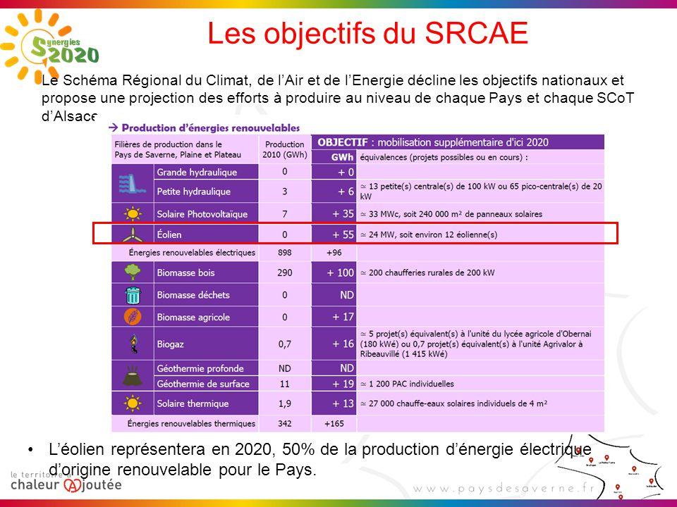 L'énergie éolienne Un fort potentiel éolien au Pays de Saverne Selon le SRCAE, il doit fournir 25% de l'effort régional d'ici 2020 en éolien