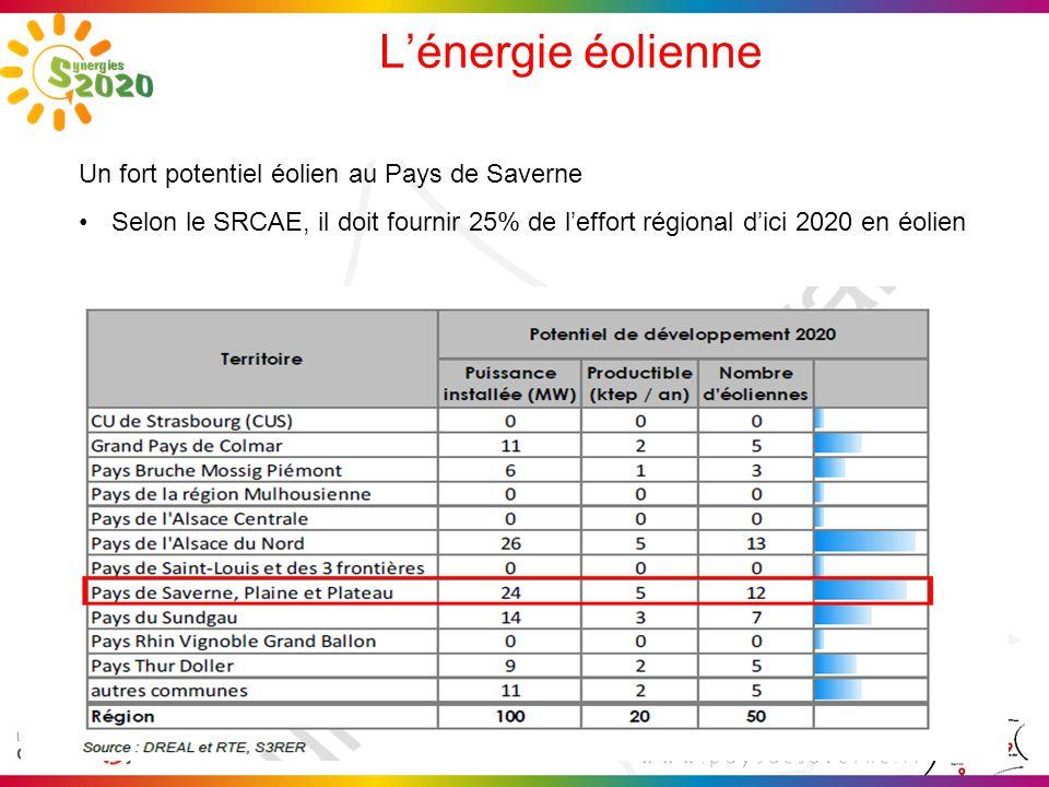 L'investissement citoyen Exemple: Parc éolien de Béganne (56) : 8,1 MW : 4 x 2,05 MW 20 GWh de production par an Montant de l'investissement en € 11 500 000