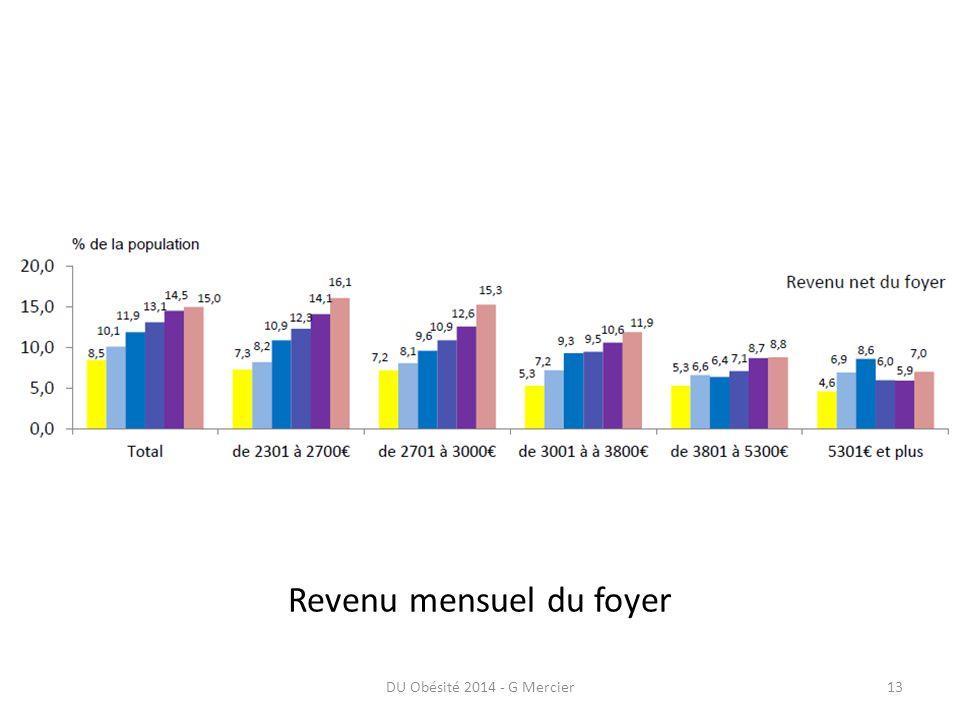 DU Obésité 2014 - G Mercier13 Revenu mensuel du foyer