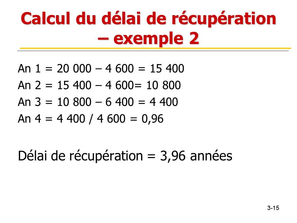 3-15 Calcul du délai de récupération – exemple 2 An 1 = 20 000 – 4 600 = 15 400 An 2 = 15 400 – 4 600= 10 800 An 3 = 10 800 – 6 400 = 4 400 An 4 = 4 4