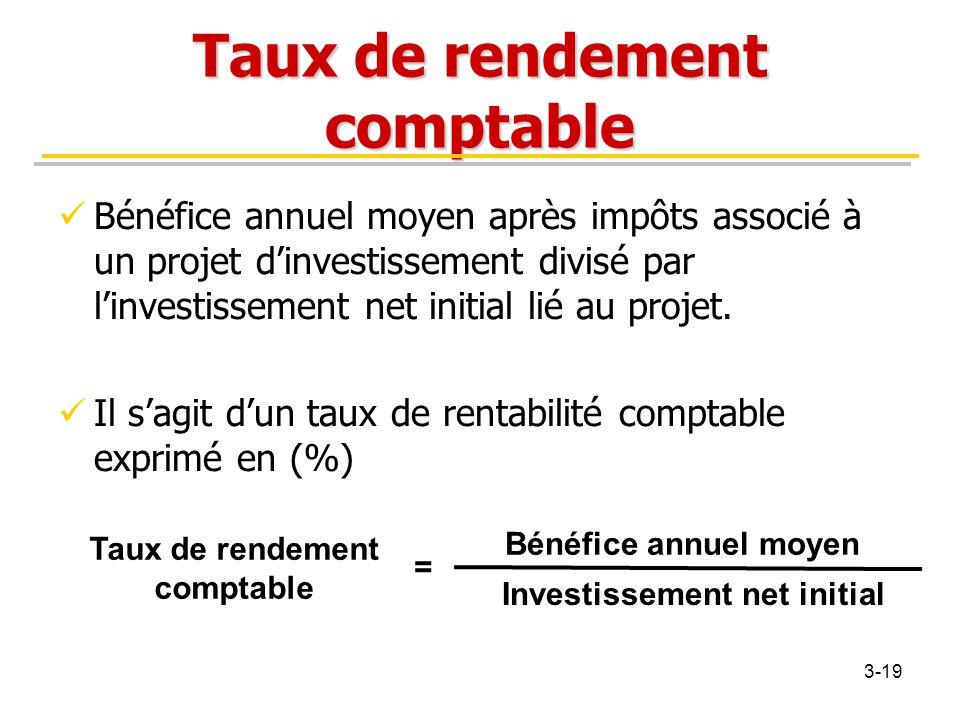 Taux de rendement comptable Bénéfice annuel moyen après impôts associé à un projet d'investissement divisé par l'investissement net initial lié au pro