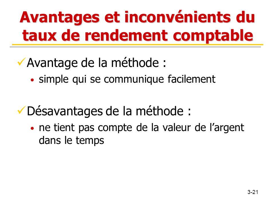 Avantages et inconvénients du taux de rendement comptable Avantage de la méthode : simple qui se communique facilement Désavantages de la méthode : ne