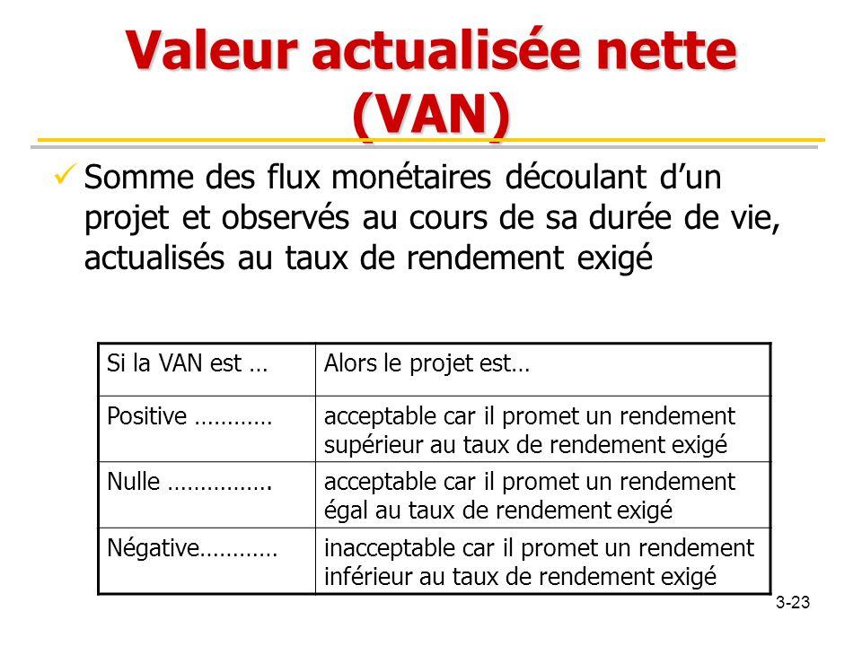 Valeur actualisée nette (VAN) Somme des flux monétaires découlant d'un projet et observés au cours de sa durée de vie, actualisés au taux de rendement