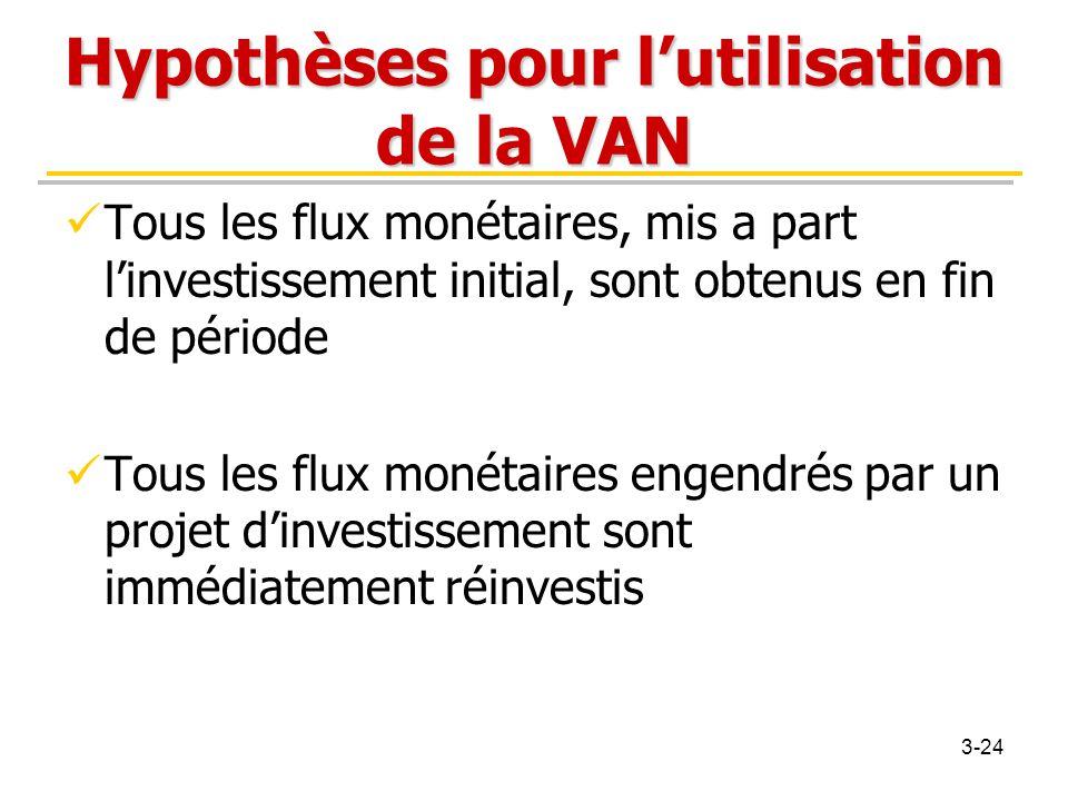 Hypothèses pour l'utilisation de la VAN Tous les flux monétaires, mis a part l'investissement initial, sont obtenus en fin de période Tous les flux mo