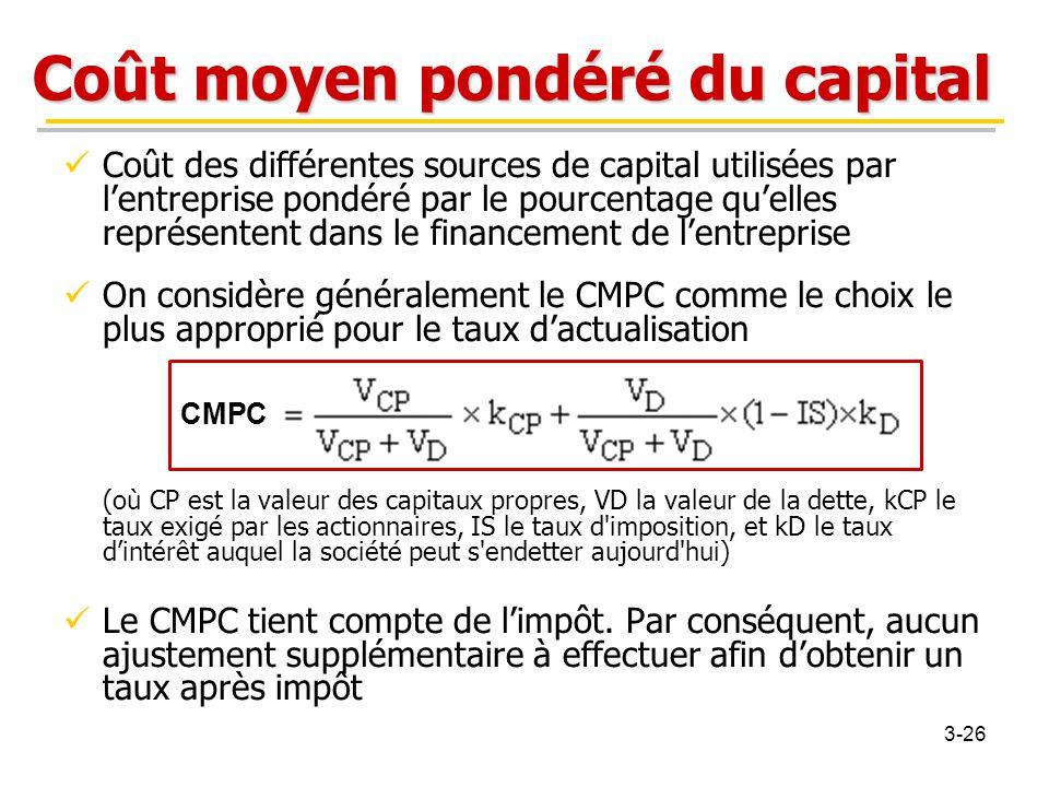 Coût moyen pondéré du capital Coût des différentes sources de capital utilisées par l'entreprise pondéré par le pourcentage qu'elles représentent dans