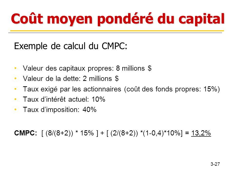Coût moyen pondéré du capital Exemple de calcul du CMPC: Valeur des capitaux propres: 8 millions $ Valeur de la dette: 2 millions $ Taux exigé par les
