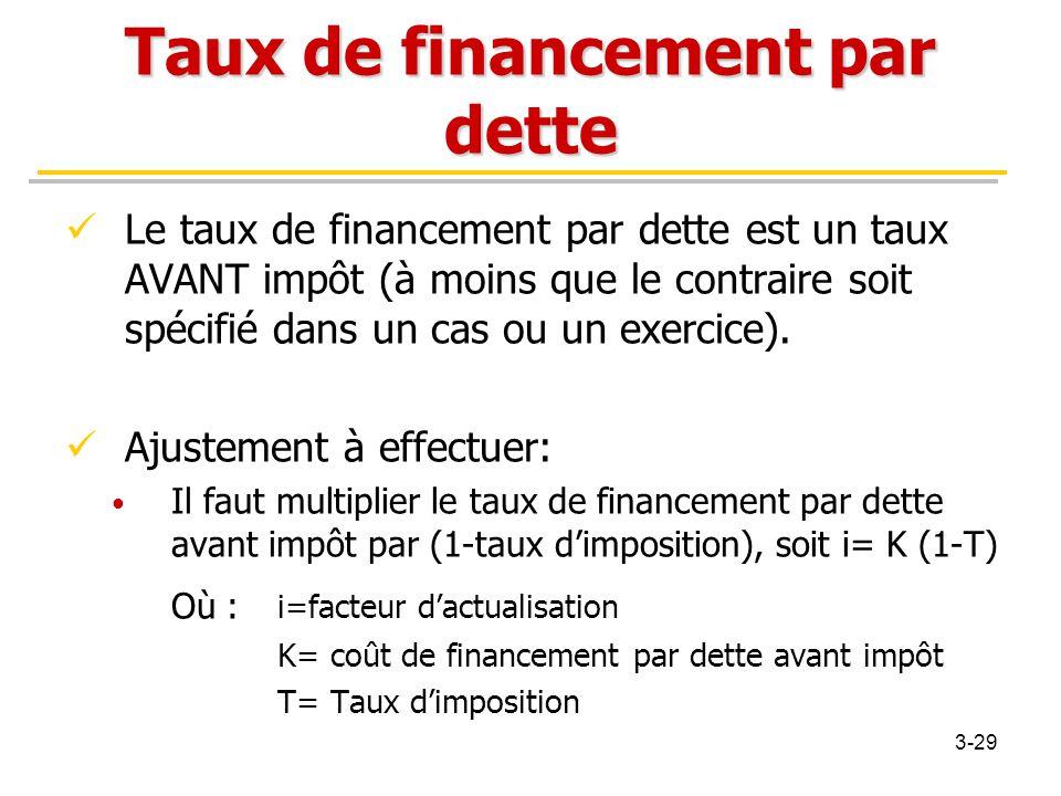Taux de financement par dette Le taux de financement par dette est un taux AVANT impôt (à moins que le contraire soit spécifié dans un cas ou un exerc