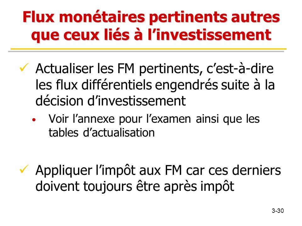 Flux monétaires pertinents autres que ceux liés à l'investissement Actualiser les FM pertinents, c'est-à-dire les flux différentiels engendrés suite à