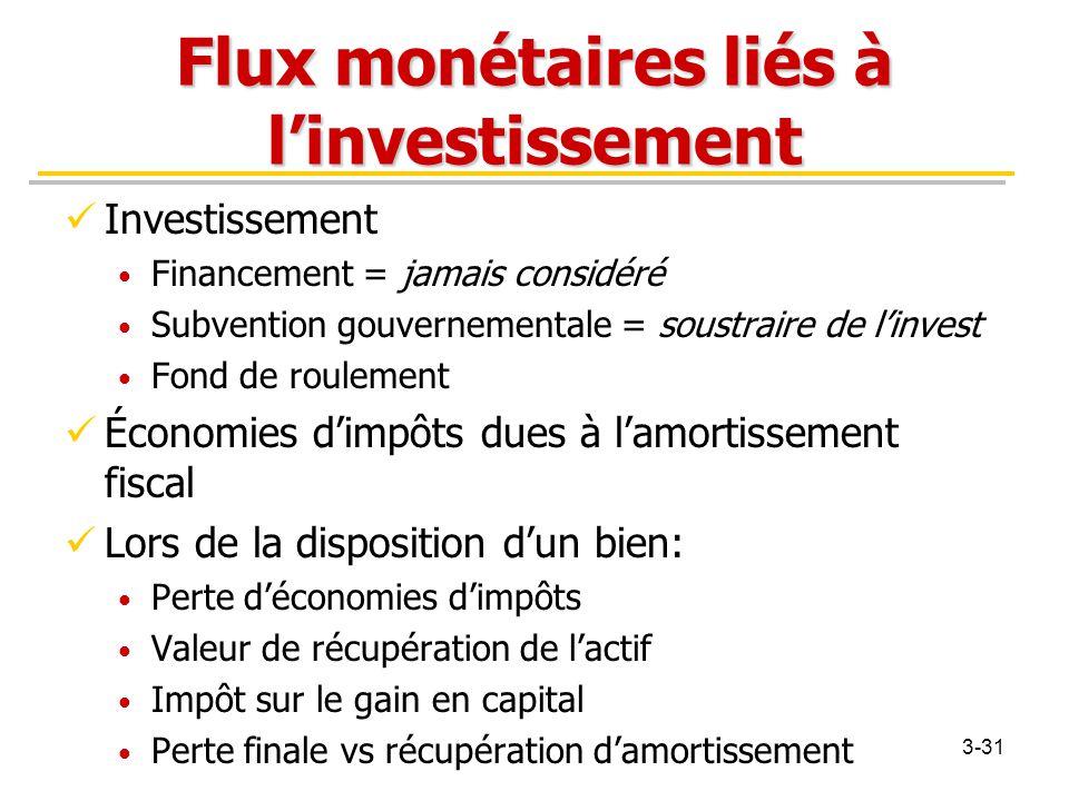 Flux monétaires liés à l'investissement Investissement Financement = jamais considéré Subvention gouvernementale = soustraire de l'invest Fond de roul
