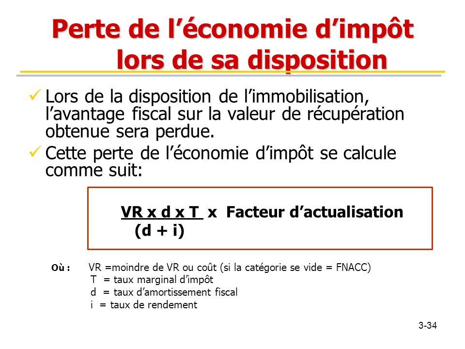 Perte de l'économie d'impôt lors de sa disposition Lors de la disposition de l'immobilisation, l'avantage fiscal sur la valeur de récupération obtenue