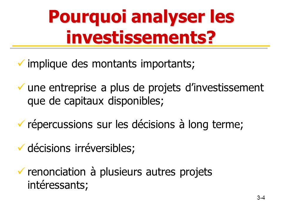 Pourquoi analyser les investissements? implique des montants importants; une entreprise a plus de projets d'investissement que de capitaux disponibles
