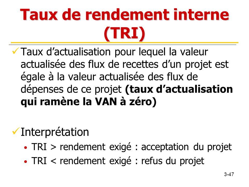 Taux de rendement interne (TRI) Taux d'actualisation pour lequel la valeur actualisée des flux de recettes d'un projet est égale à la valeur actualisé