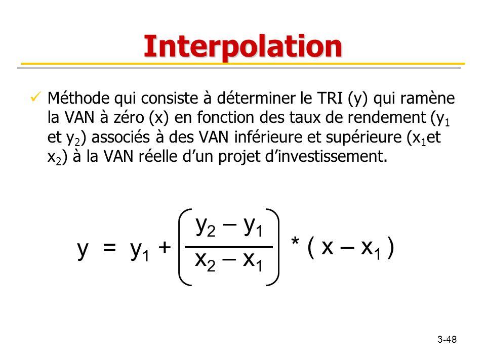 Interpolation Méthode qui consiste à déterminer le TRI (y) qui ramène la VAN à zéro (x) en fonction des taux de rendement (y 1 et y 2 ) associés à des